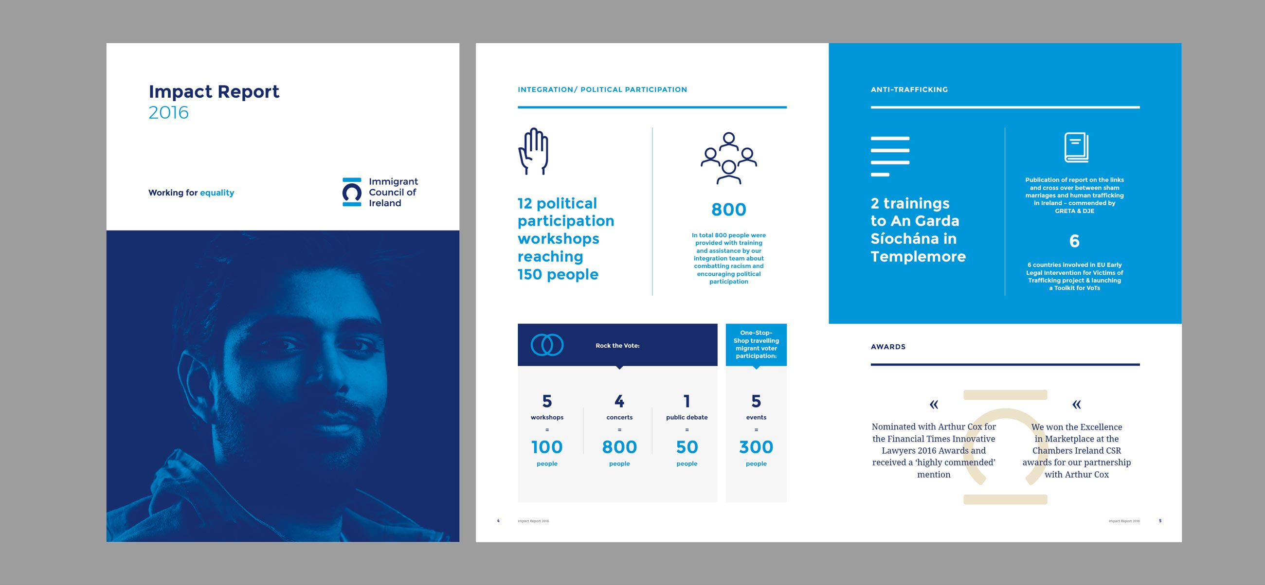 Immigrant Council of Ireland Editorial graphic design of the 2016 Impact Report