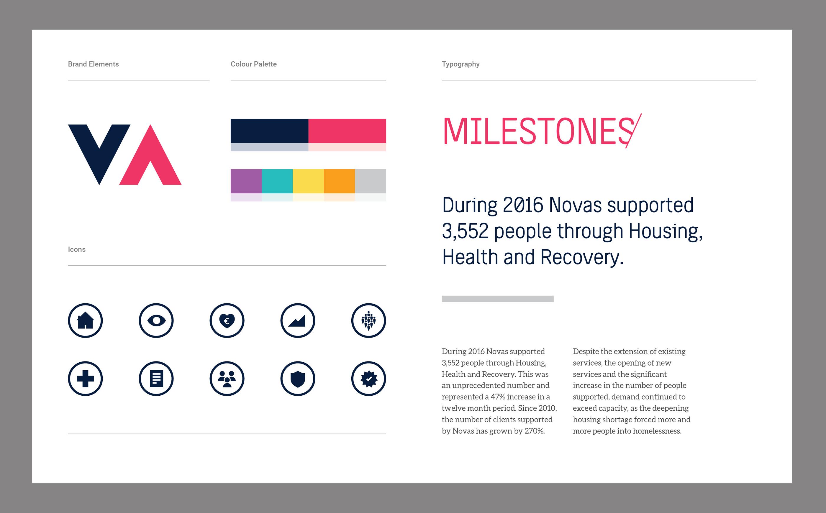 Novas graphic design, iconography, branding development, editorial design & print. Novas brand development, icons and milestones