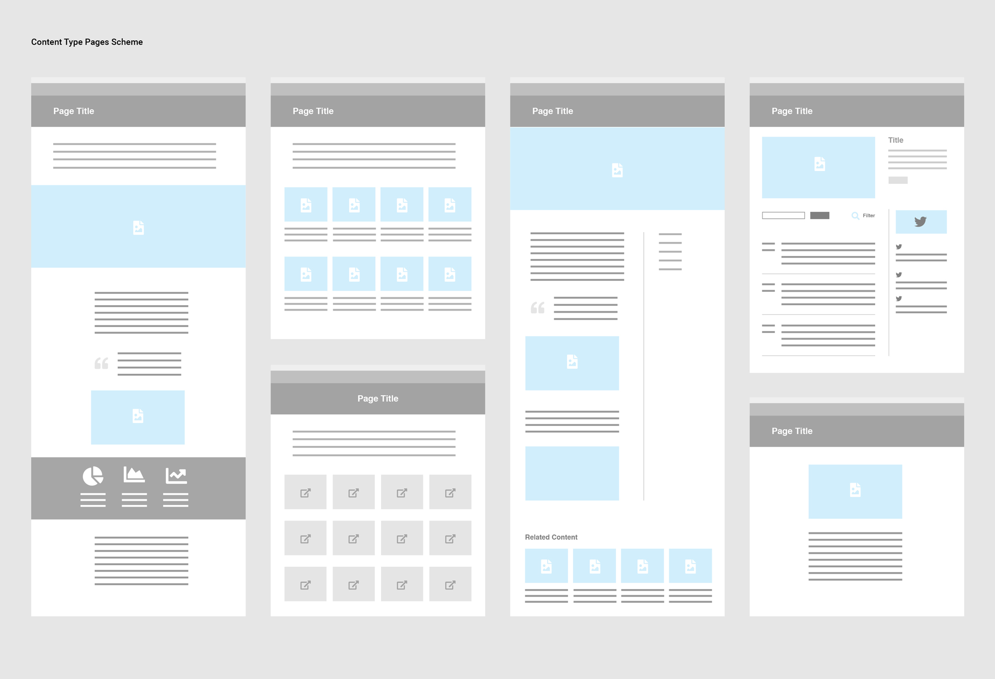 Nasc Ireland Website Information Architecture web design