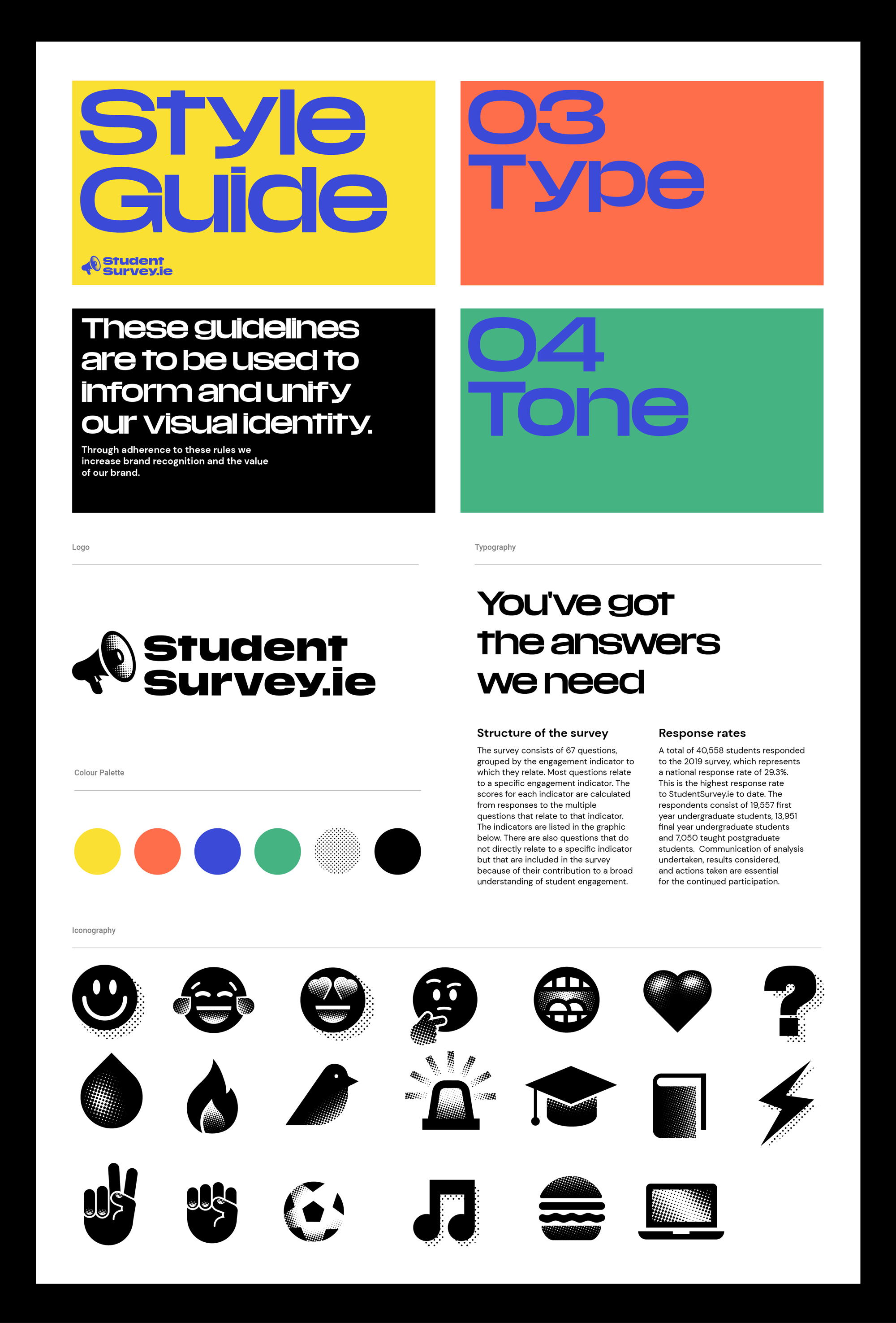 student survey brand development